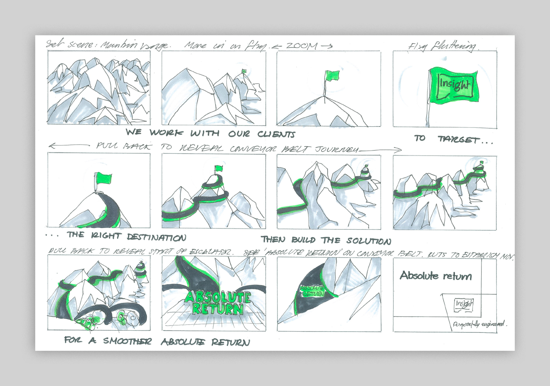 insight investment escalator campaign storyboard inpage1