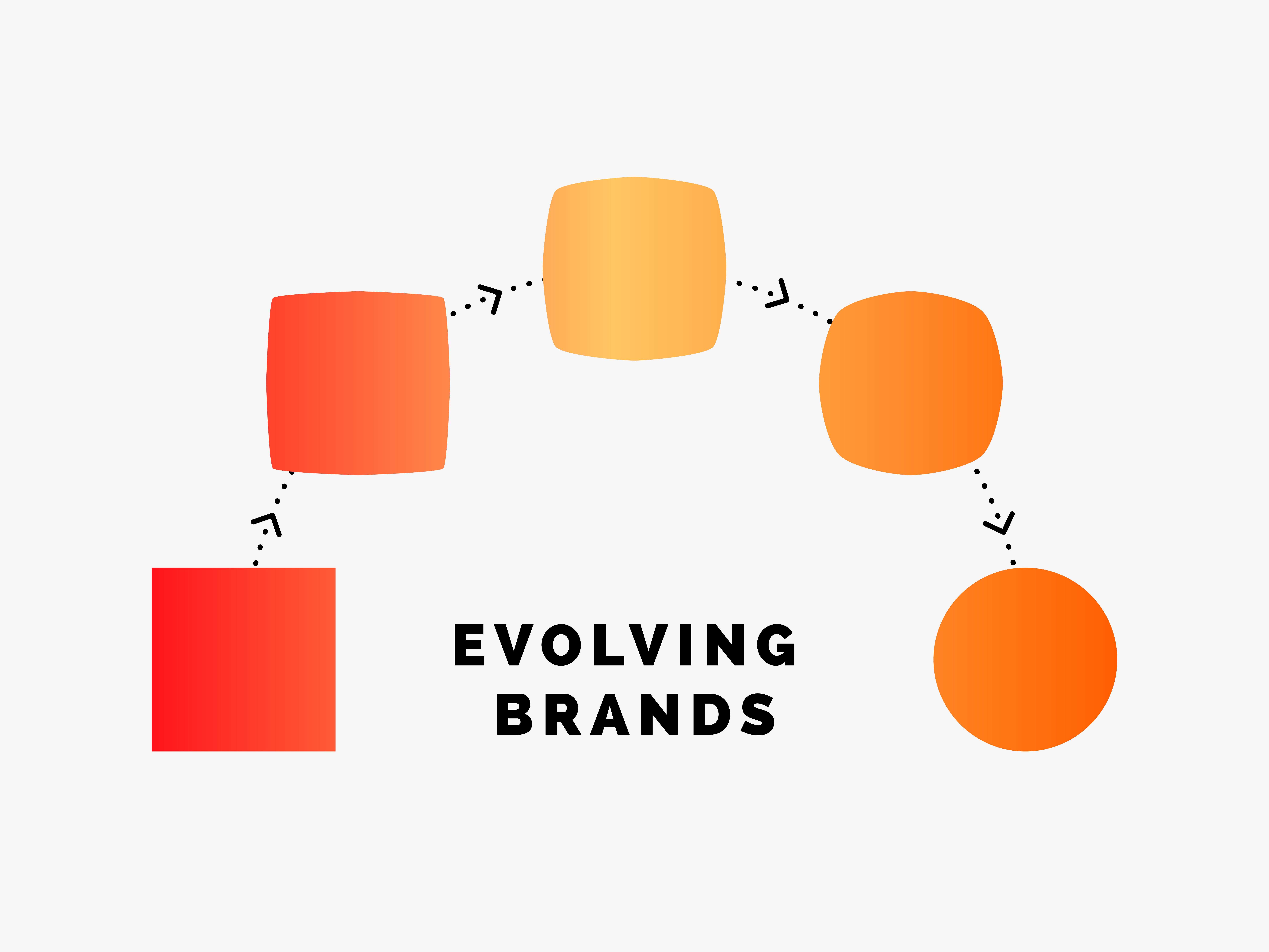 Evolving Investment Brands
